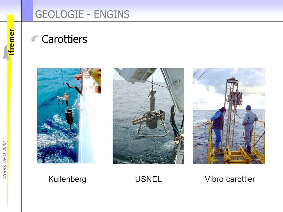 Carottiers GEOLOGIE - ENGINS Kullenberg USNEL Vibro-carottier