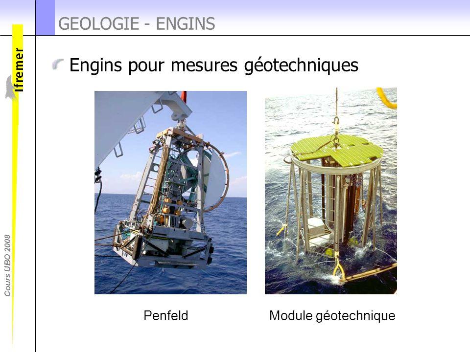 Engins pour mesures géotechniques