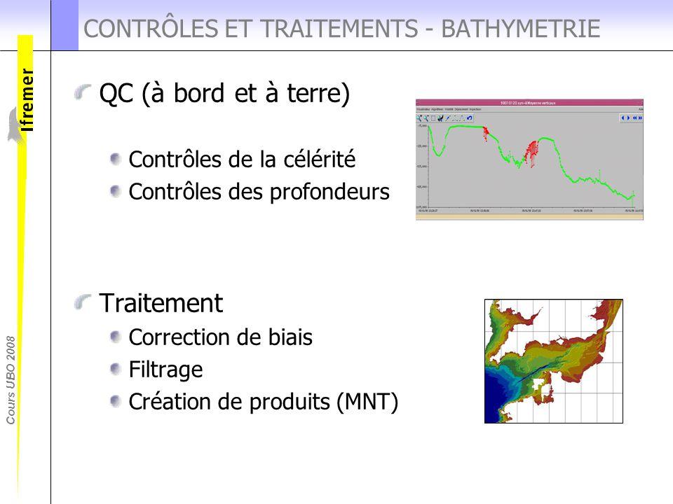 CONTRÔLES ET TRAITEMENTS - BATHYMETRIE