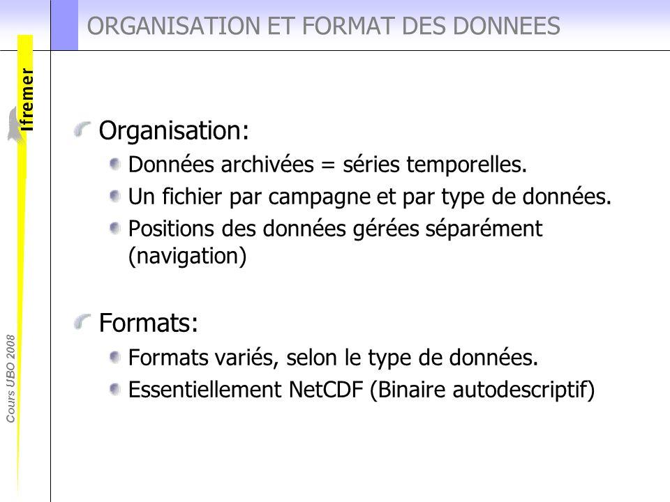 ORGANISATION ET FORMAT DES DONNEES