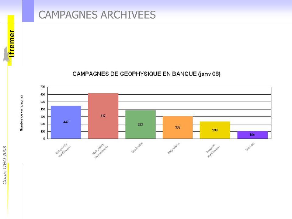 CAMPAGNES ARCHIVEES 447 campagnes bathy MF 517 campagnes bathy mono