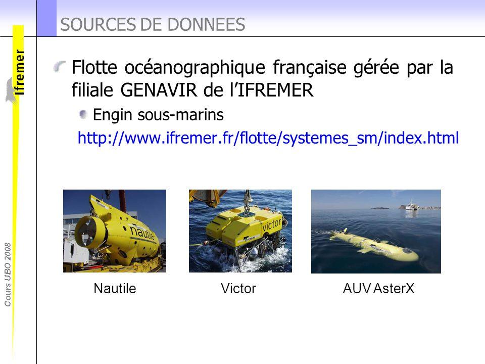 SOURCES DE DONNEES Flotte océanographique française gérée par la filiale GENAVIR de l'IFREMER. Engin sous-marins.