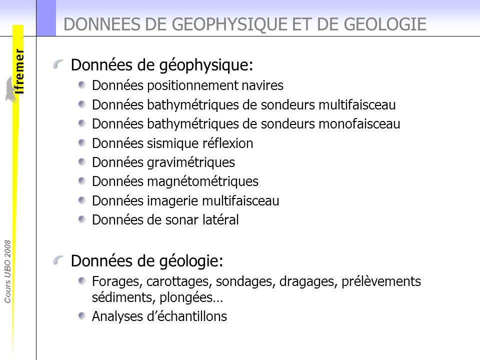 DONNEES DE GEOPHYSIQUE ET DE GEOLOGIE