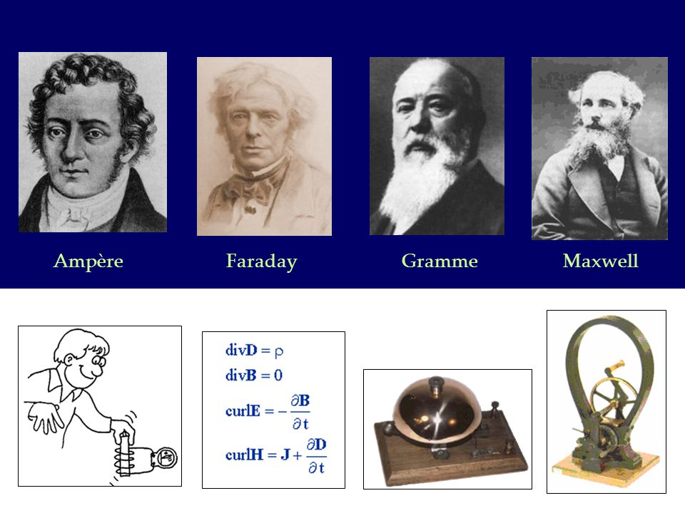 Ampère Faraday Gramme Maxwell