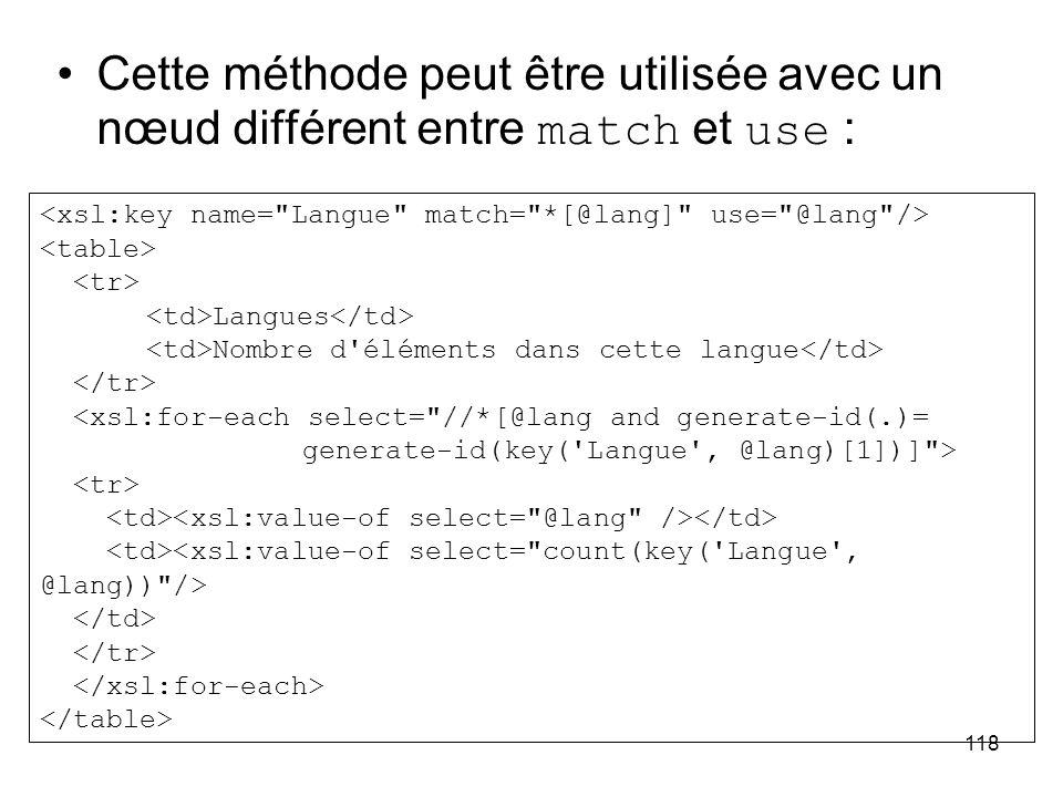 Cette méthode peut être utilisée avec un nœud différent entre match et use :