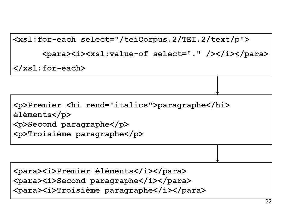 <xsl:for-each select= /teiCorpus.2/TEI.2/text/p >