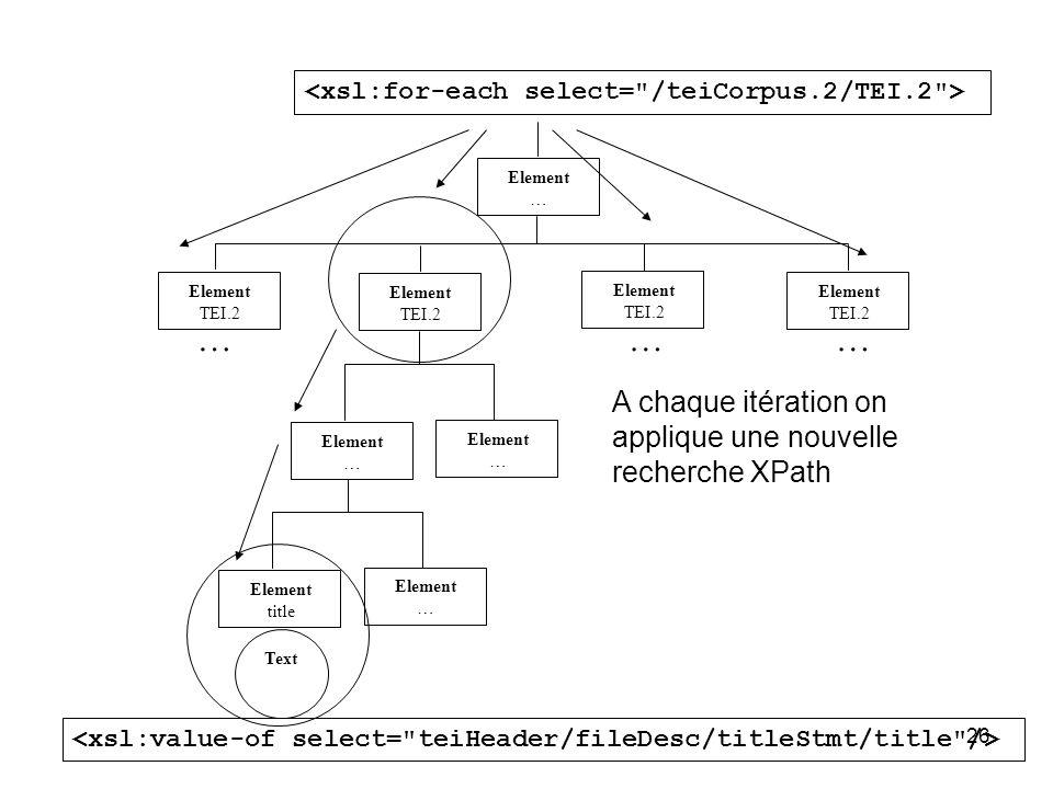 … … … A chaque itération on applique une nouvelle recherche XPath