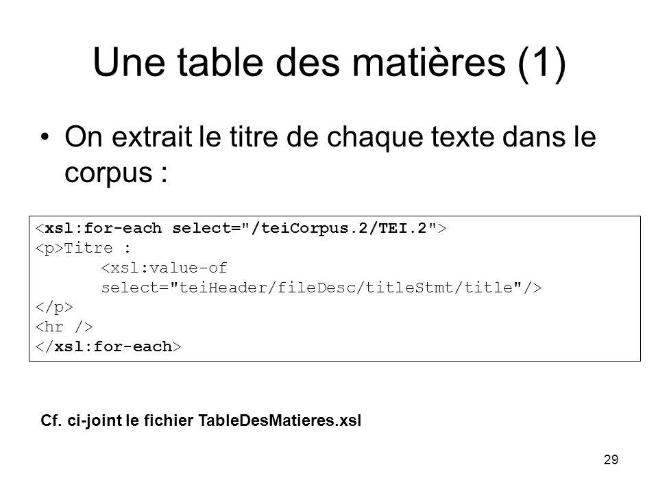 Une table des matières (1)