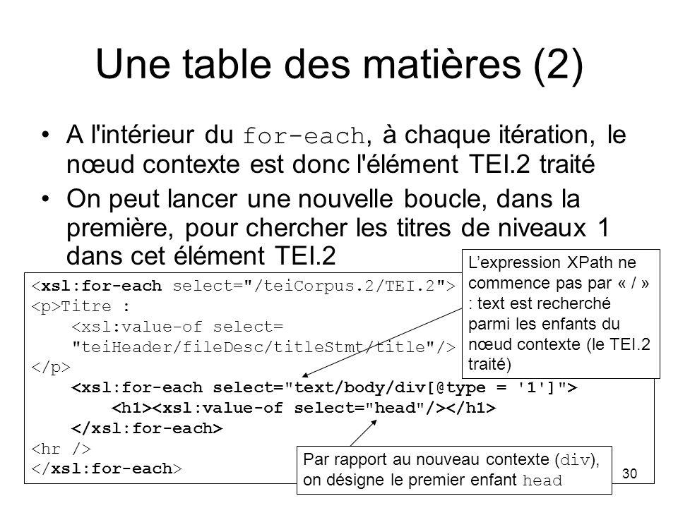 Une table des matières (2)