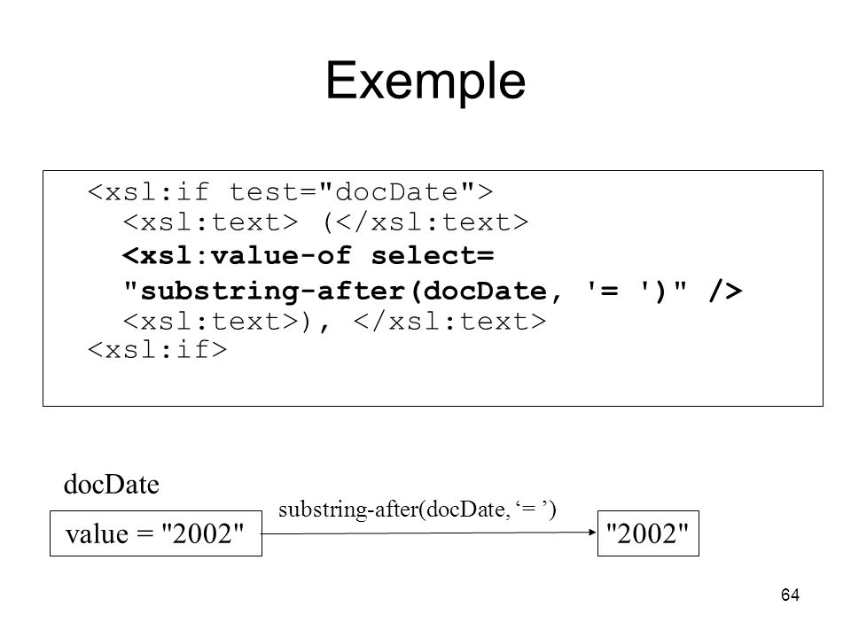 Exemple <xsl:if test= docDate >