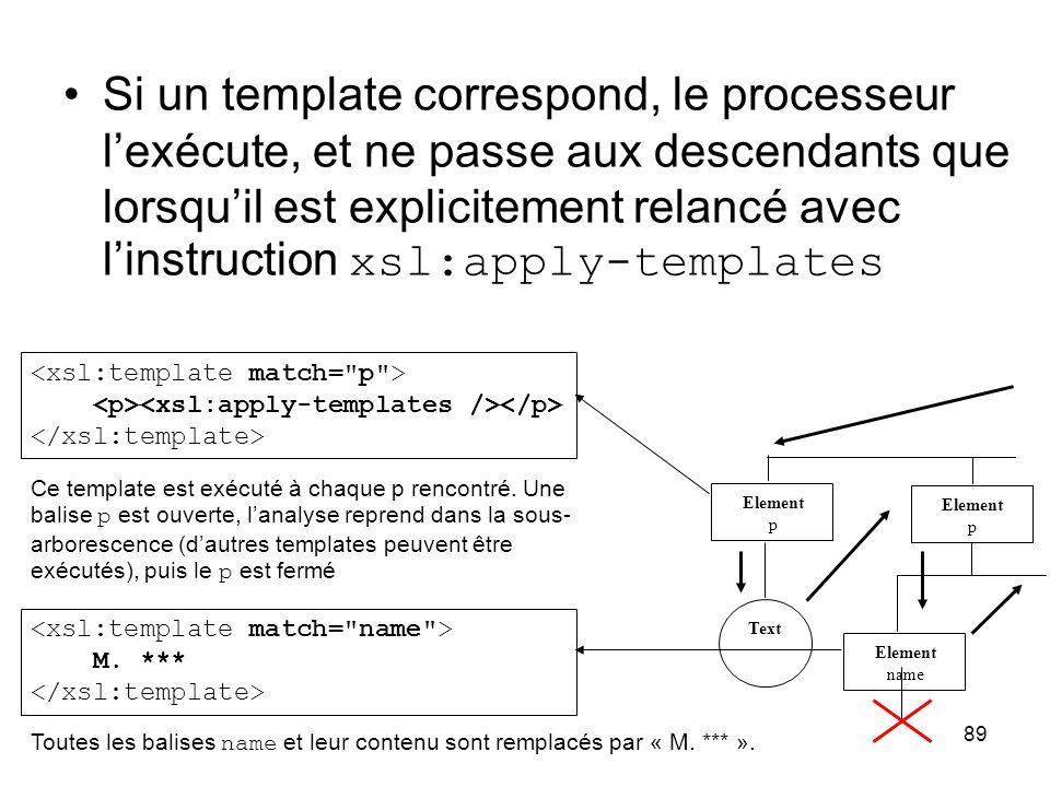 Si un template correspond, le processeur l'exécute, et ne passe aux descendants que lorsqu'il est explicitement relancé avec l'instruction xsl:apply-templates