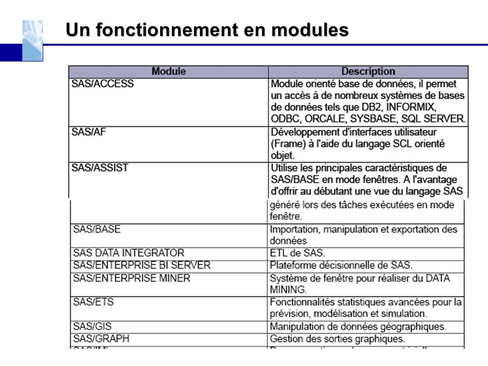 Un fonctionnement en modules