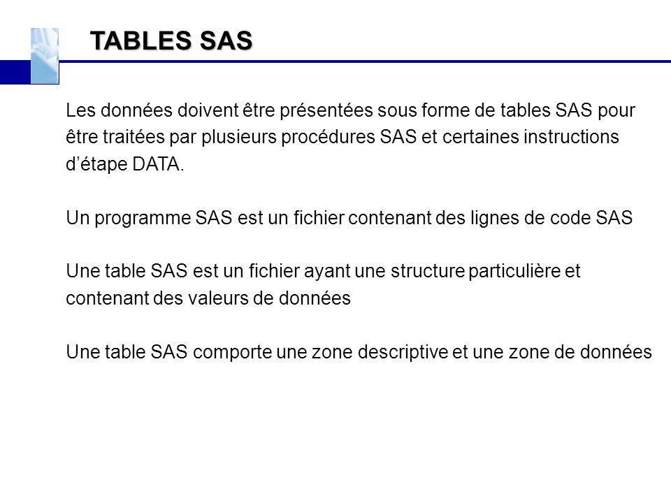 TABLES SAS Les données doivent être présentées sous forme de tables SAS pour. être traitées par plusieurs procédures SAS et certaines instructions.