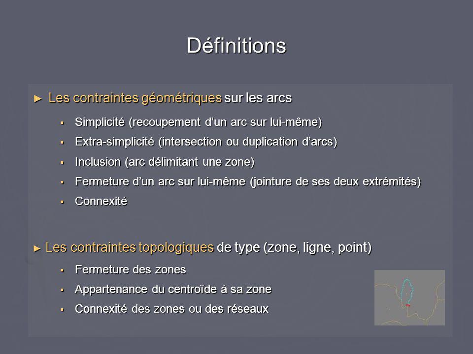 Définitions Les contraintes géométriques sur les arcs