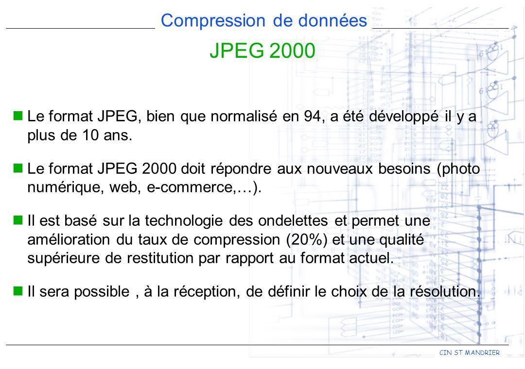 JPEG 2000 Le format JPEG, bien que normalisé en 94, a été développé il y a plus de 10 ans.