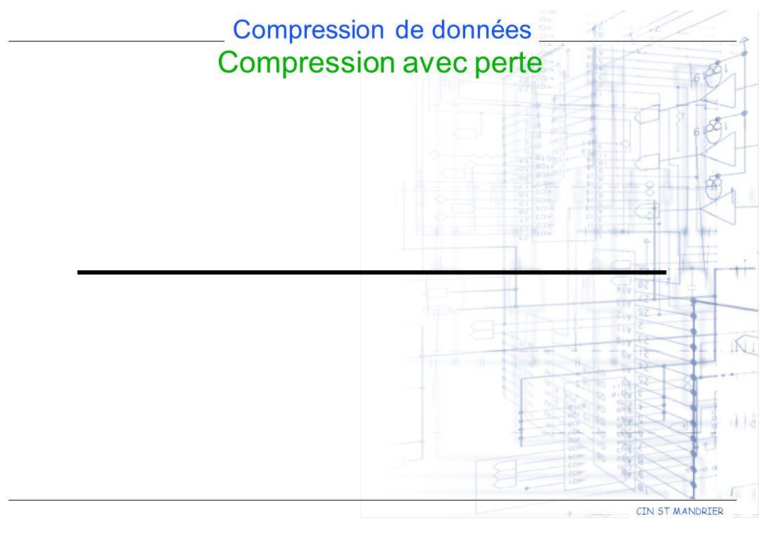 Compression avec perte