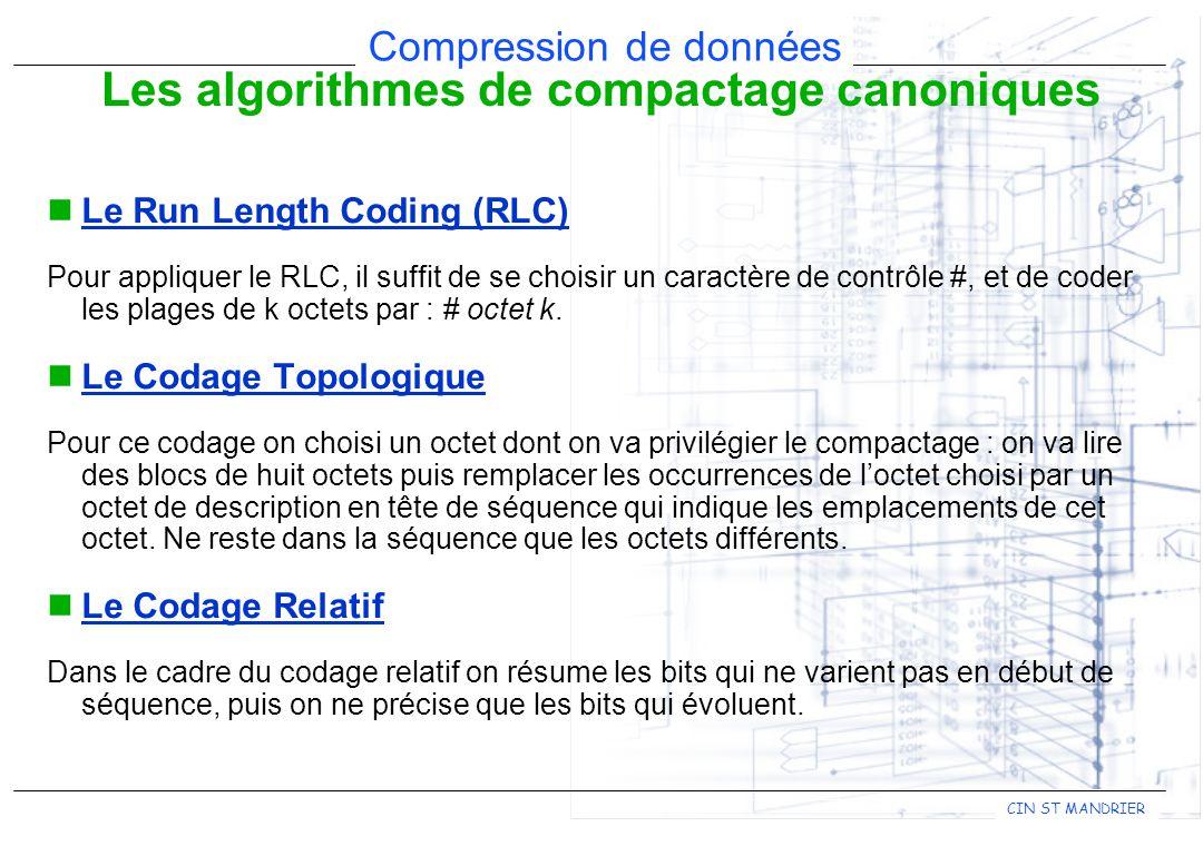 Les algorithmes de compactage canoniques