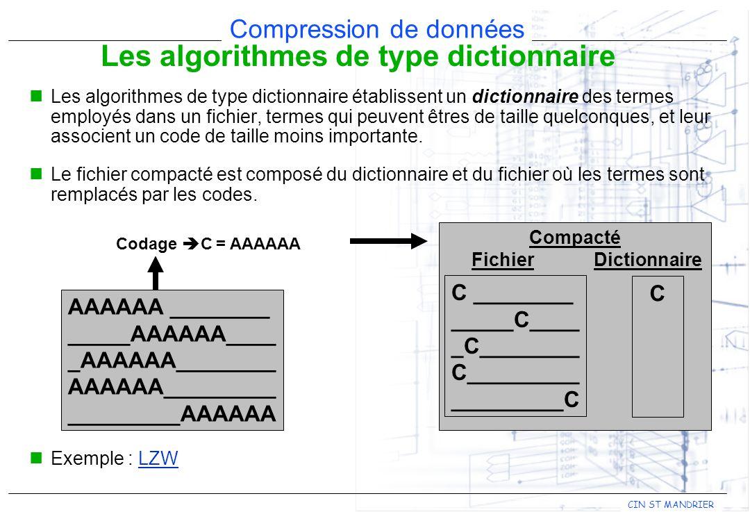 Les algorithmes de type dictionnaire