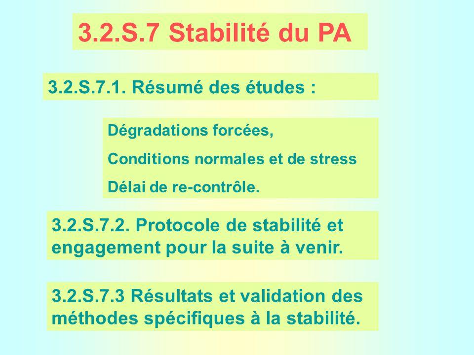 3.2.S.7 Stabilité du PA 3.2.S.7.1. Résumé des études :