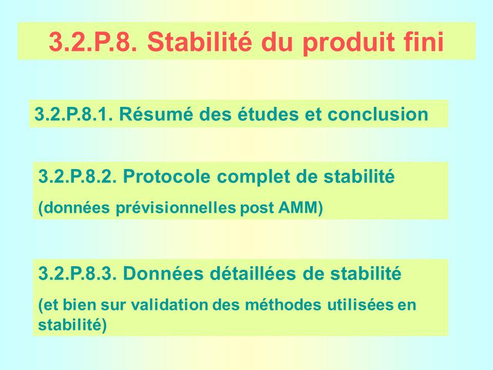 3.2.P.8. Stabilité du produit fini