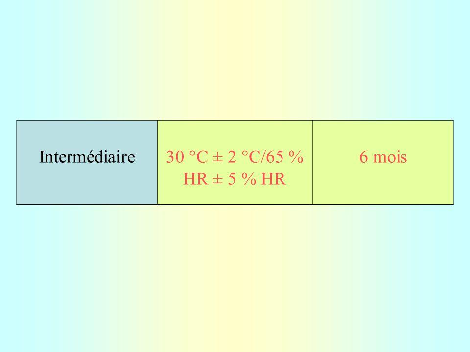 Intermédiaire 30 °C ± 2 °C/65 % HR ± 5 % HR 6 mois