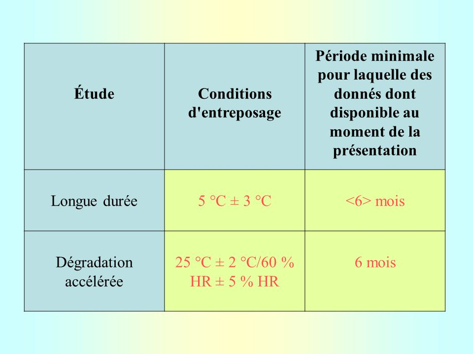 Conditions d entreposage