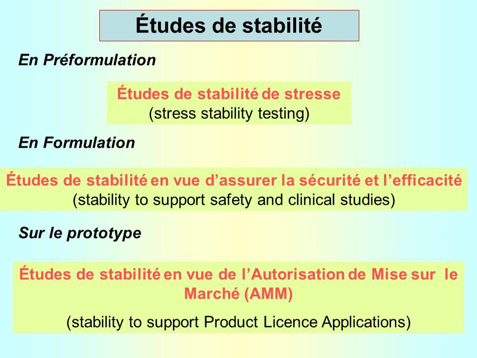 Études de stabilité En Préformulation