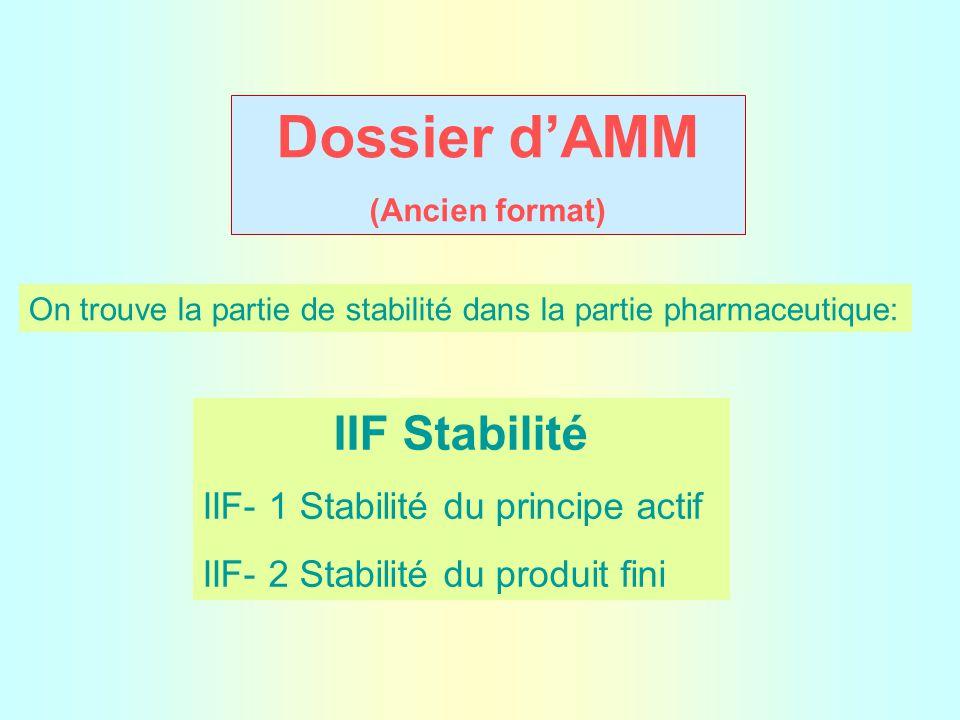 Dossier d'AMM IIF Stabilité IIF- 1 Stabilité du principe actif
