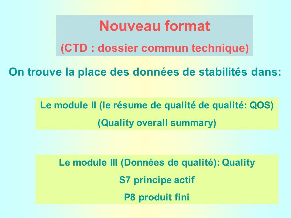 Nouveau format (CTD : dossier commun technique)