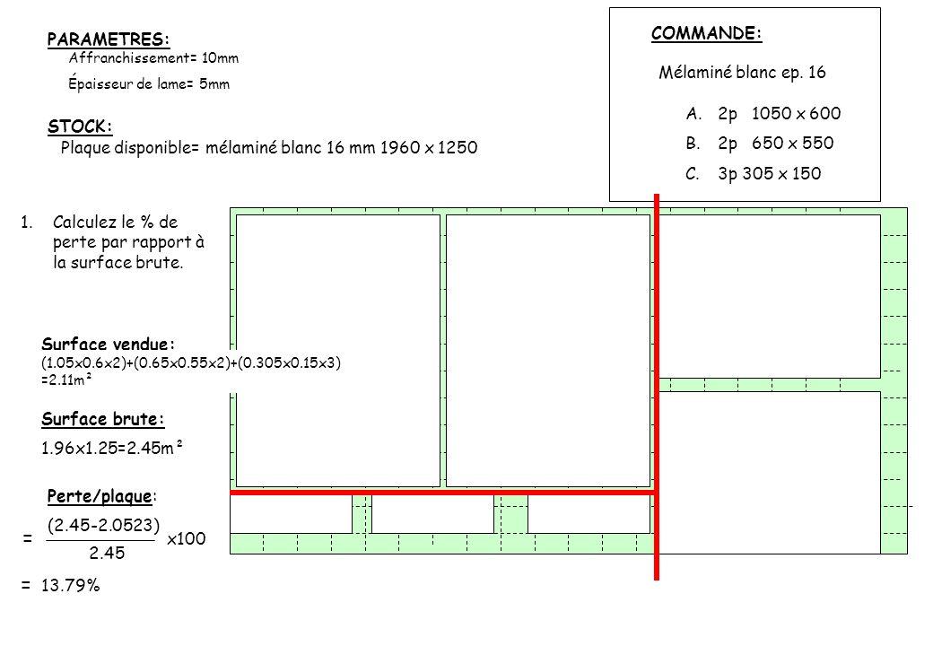 = x100 = 13.79% COMMANDE: PARAMETRES: Mélaminé blanc ep. 16