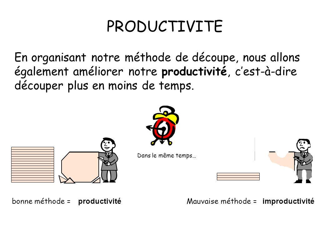 PRODUCTIVITE