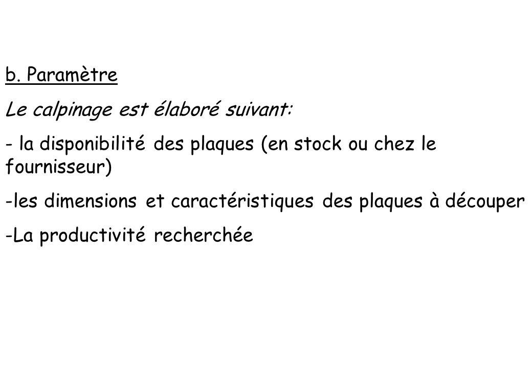 b. Paramètre Le calpinage est élaboré suivant: - la disponibilité des plaques (en stock ou chez le fournisseur)