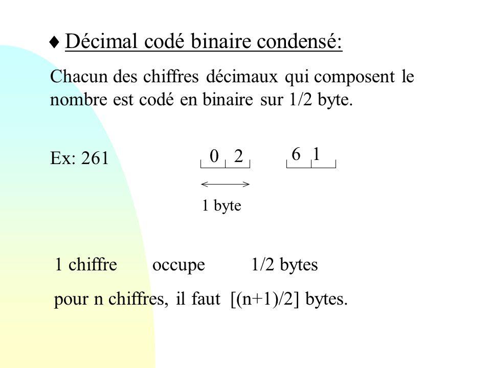 Décimal codé binaire condensé: