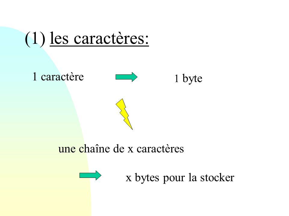 (1) les caractères: 1 caractère une chaîne de x caractères