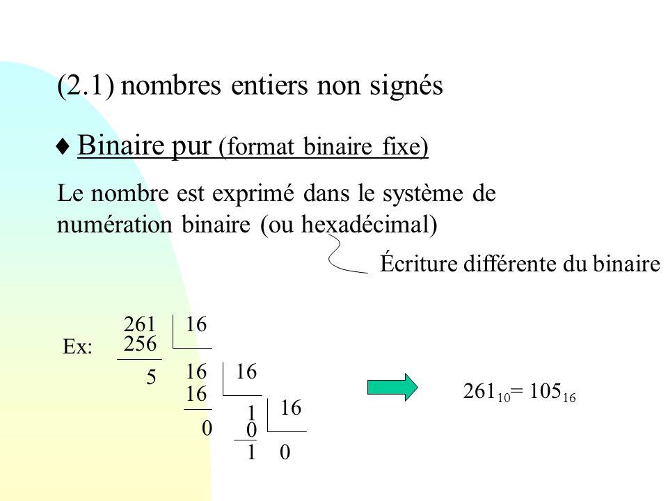 (2.1) nombres entiers non signés