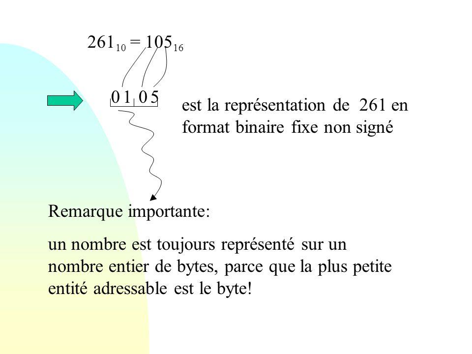 26110 = 10516 1. 5. est la représentation de 261 en format binaire fixe non signé. Remarque importante: