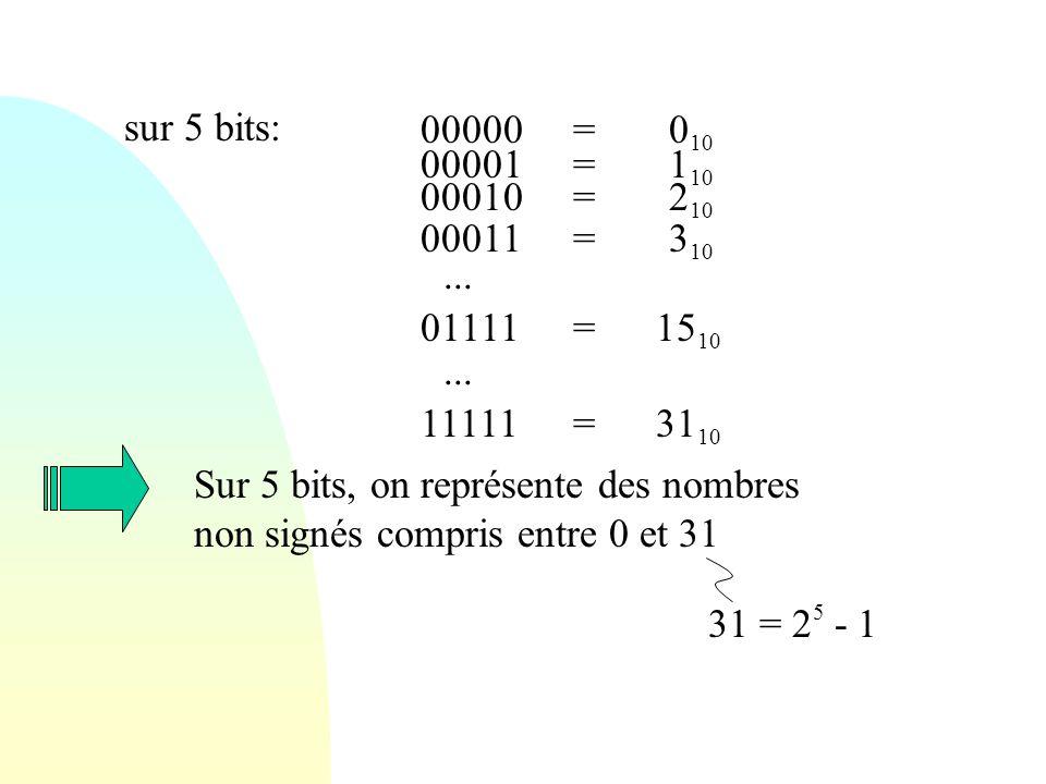 sur 5 bits: 00000. = 010. 00001. = 110. 00010. = 210. 00011. = 310. ... 01111. = 1510.