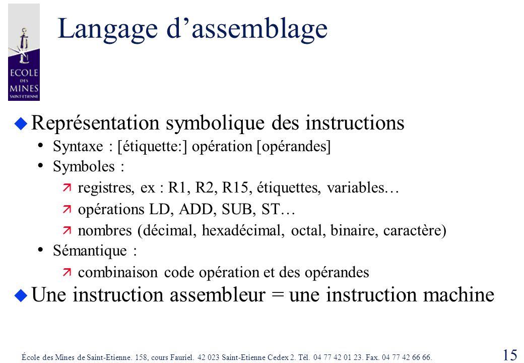 Langage d'assemblage Représentation symbolique des instructions