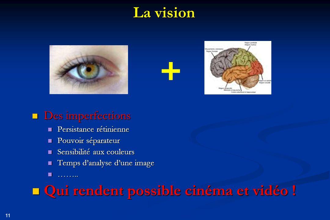 + La vision Qui rendent possible cinéma et vidéo ! Des imperfections