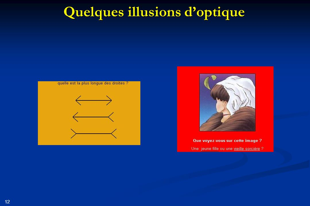 Quelques illusions d'optique