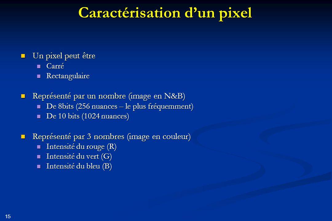 Caractérisation d'un pixel