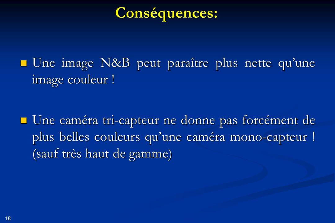 Conséquences: Une image N&B peut paraître plus nette qu'une image couleur !