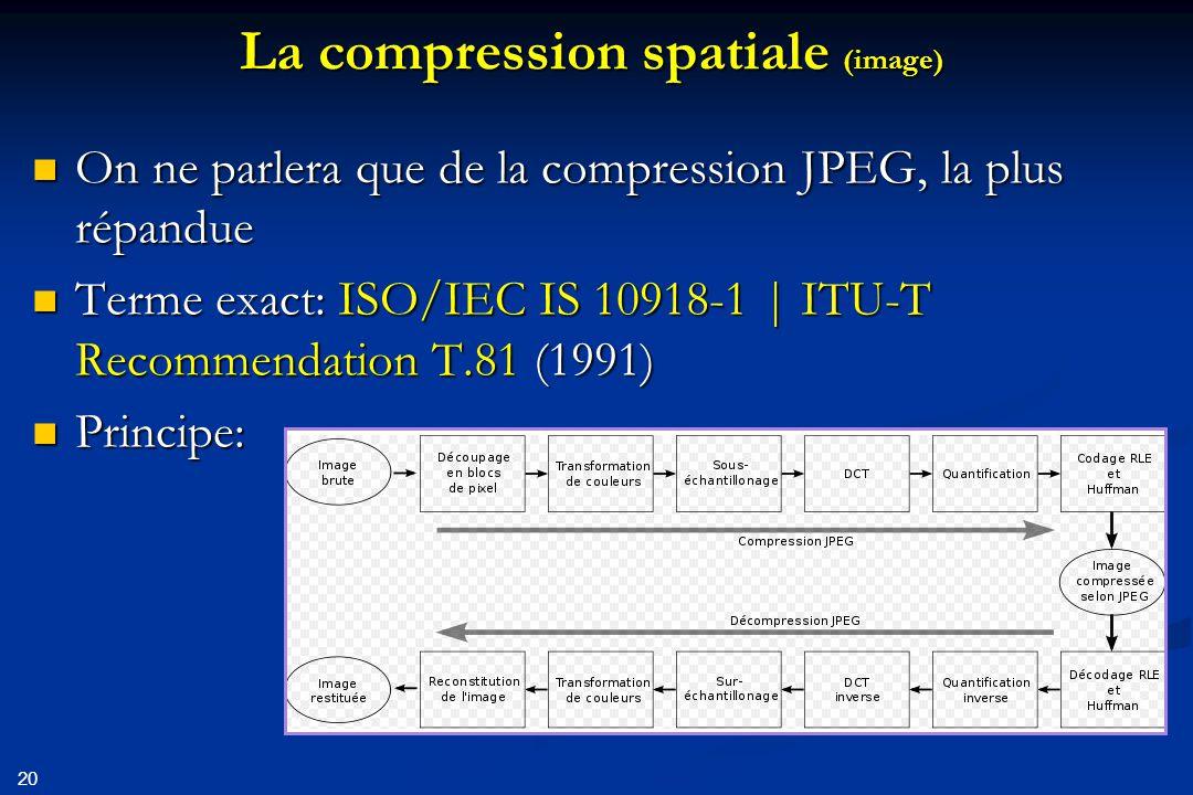 La compression spatiale (image)
