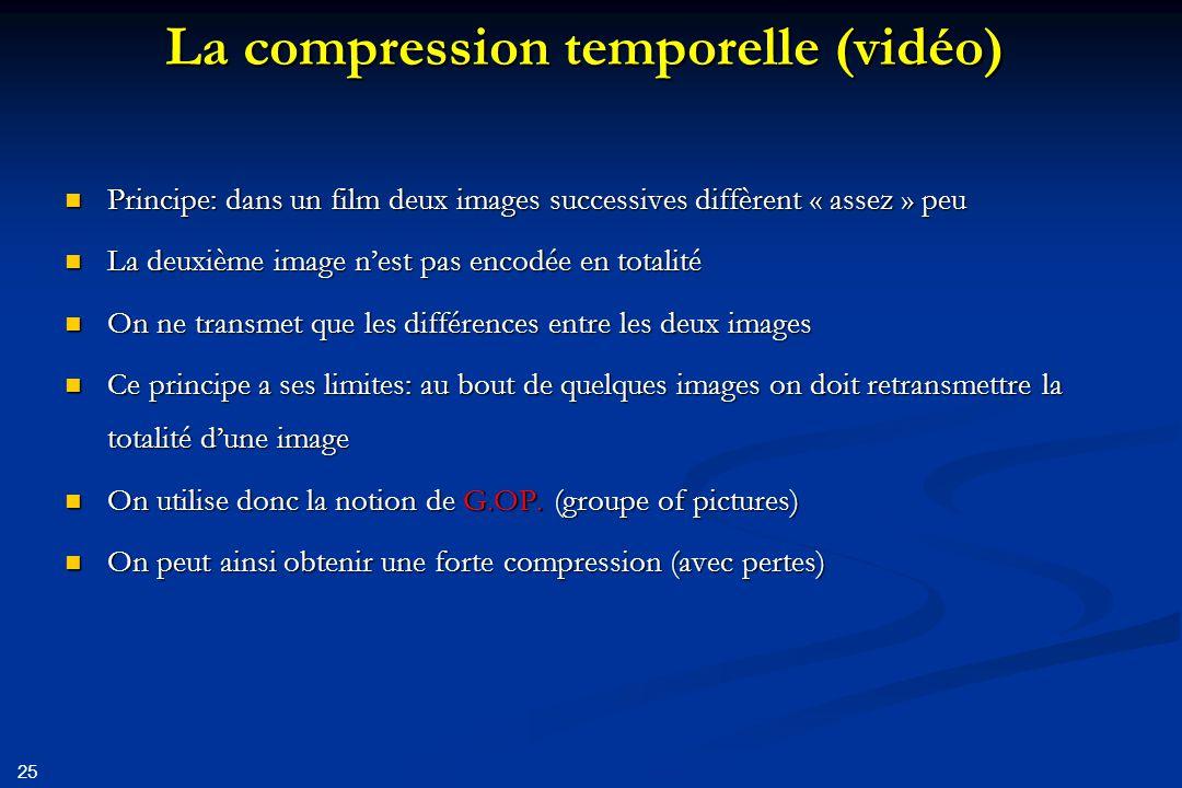 La compression temporelle (vidéo)