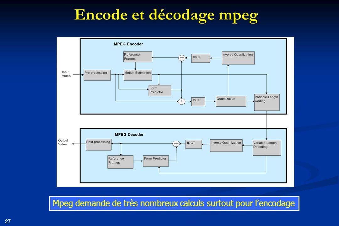 Encode et décodage mpeg