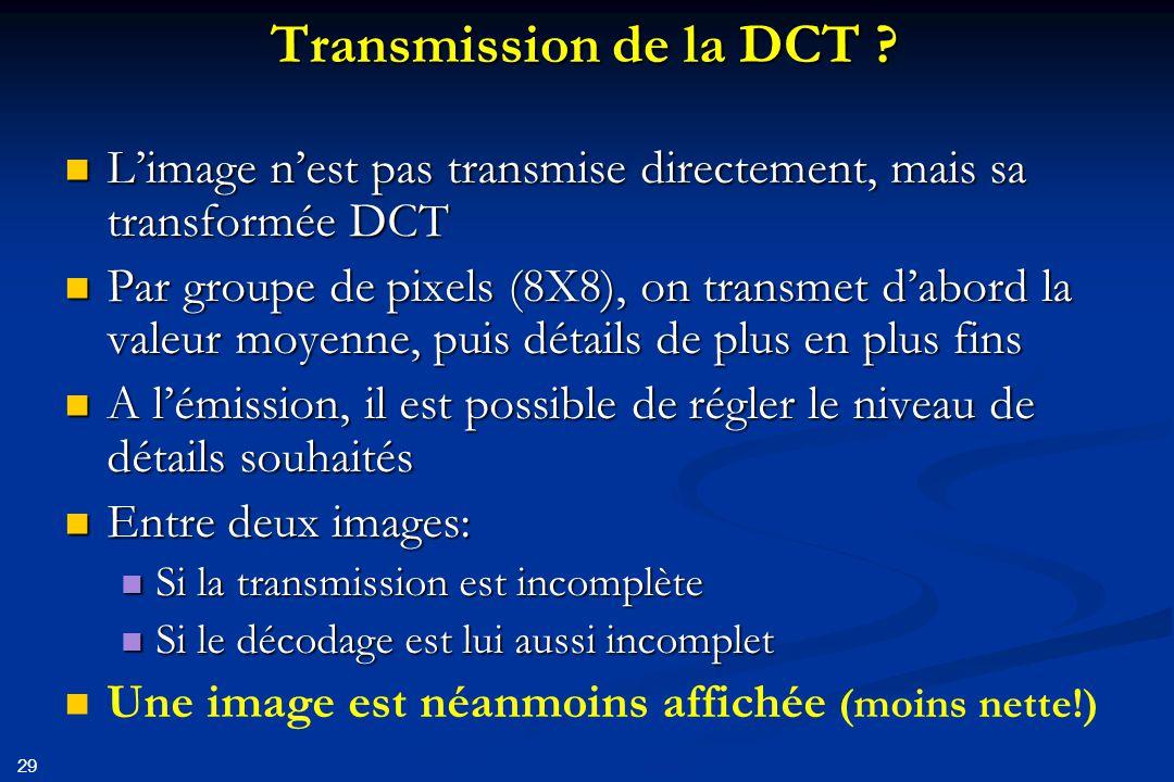Transmission de la DCT L'image n'est pas transmise directement, mais sa transformée DCT.