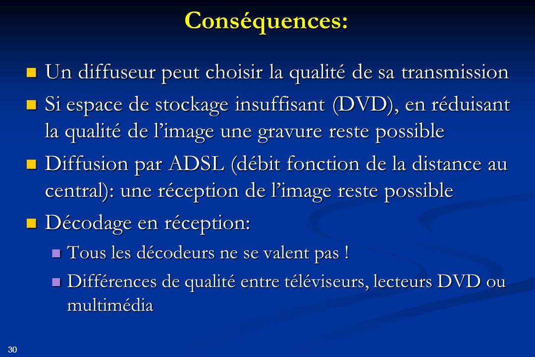 Conséquences: Un diffuseur peut choisir la qualité de sa transmission
