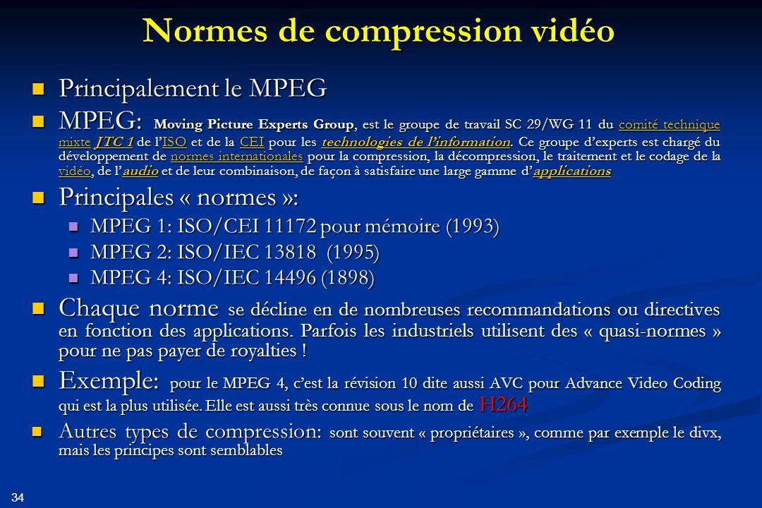 Normes de compression vidéo