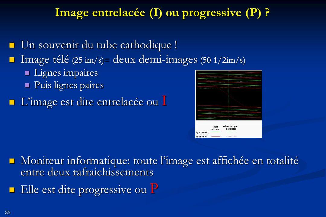 Image entrelacée (I) ou progressive (P)