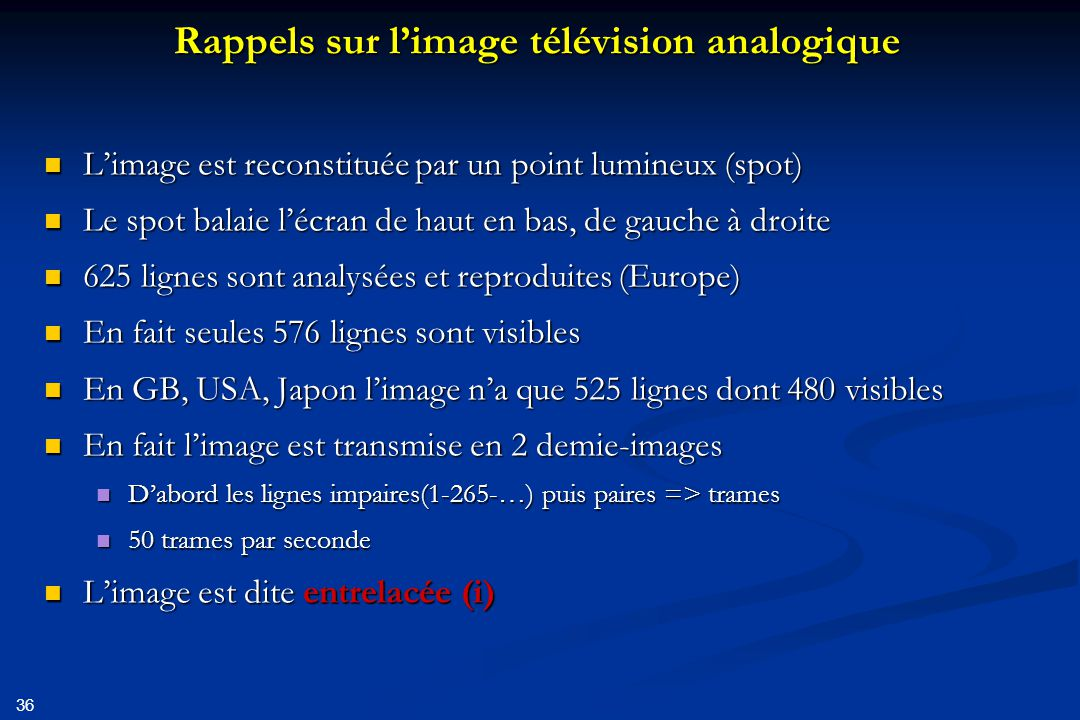 Rappels sur l'image télévision analogique